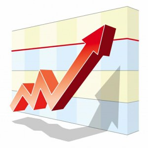 График роста доходов на Форекс.