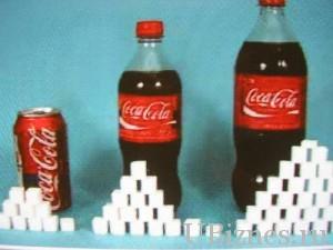 Доля сахара в Кока Коле