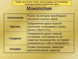 Слайд монополия