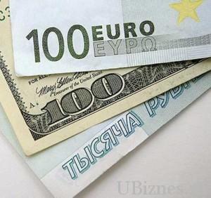 Курс доллара к рублю за 20 лет