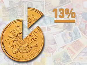 13 % от зарплаты работника