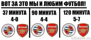 Игра Арсенала