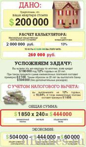 Расчет налогового вычет при покупке квартиры