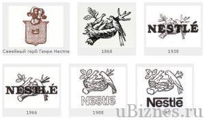 История изменения логотипа
