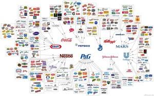Какие компании принадлежат Нестле?