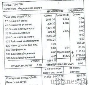 Отчет о зарплате медсестры