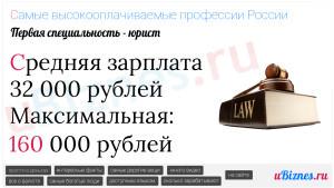 Средняя и максимальная зарплата юриста в России