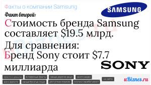 Сравнительная стоимость брендов Сони и Самсунг