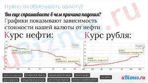 Ясно видимая причина роста курса - сравнительные графики