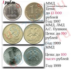 1 рубль Пушкин 1 рубль широкий кант рубль 1999 ММД