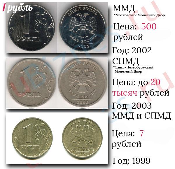 1 рубль 2002 2003 и 1999