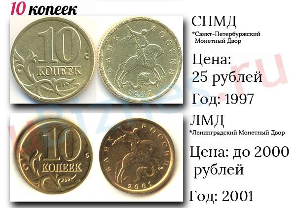 10 копеек 1997 СПМД и 2001 ЛМД