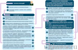 схема оформления ипотеки для военных по шагам
